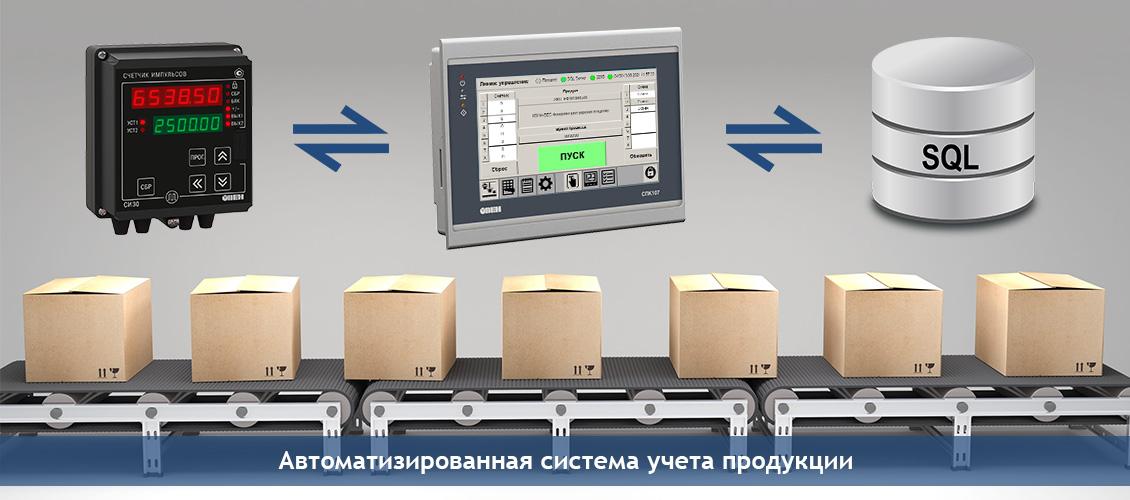 Автоматизированная система учета готовой продукции