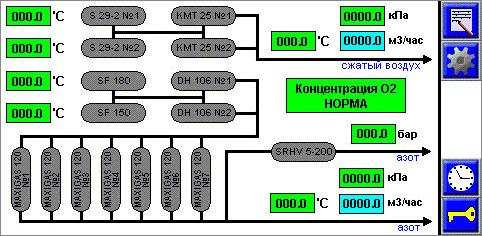 Система диспетчеризации станции по производству азота - панель оператора - мнемосхема