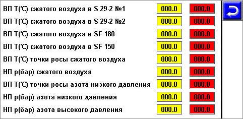 Система диспетчеризации станции по производству азота - панель оператора - настройки аварийных границ