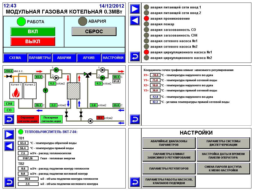 Автоматизация газовой котельной - экраны панели оператора