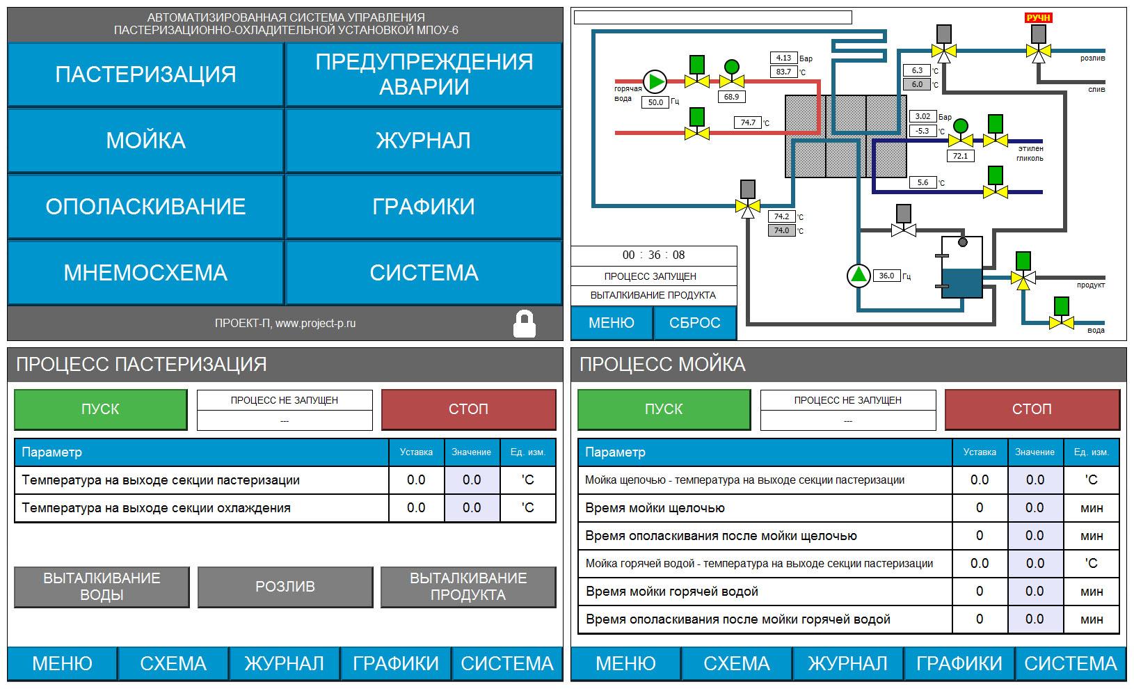 Пульт управления МПОУ-6 - экраны панели оператора 1