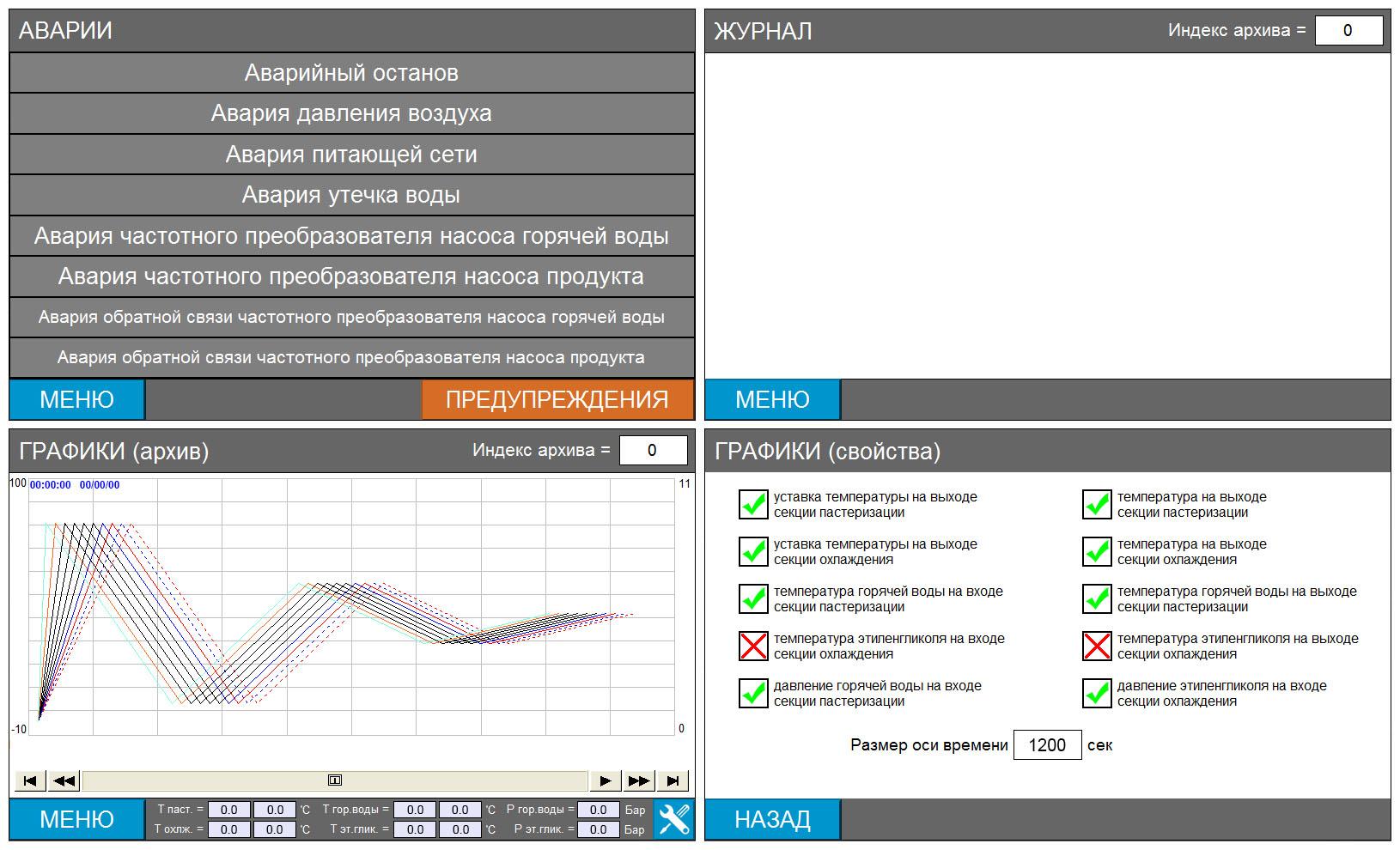 Пульт управления МПОУ-6 - экраны панели оператора 2