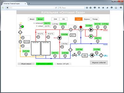 WEB-диспетчеризация газовой котельной - WSCADA