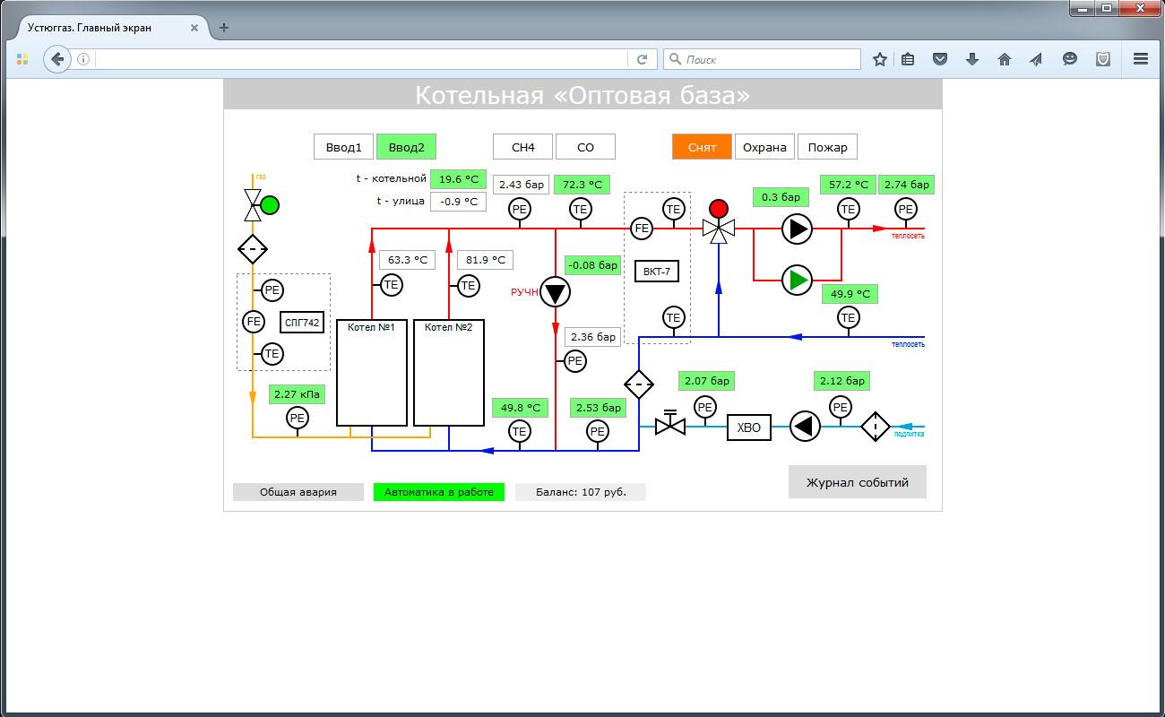 WEB-диспетчеризация газовой котельной на базе WSCADA - WSCADA главный экран