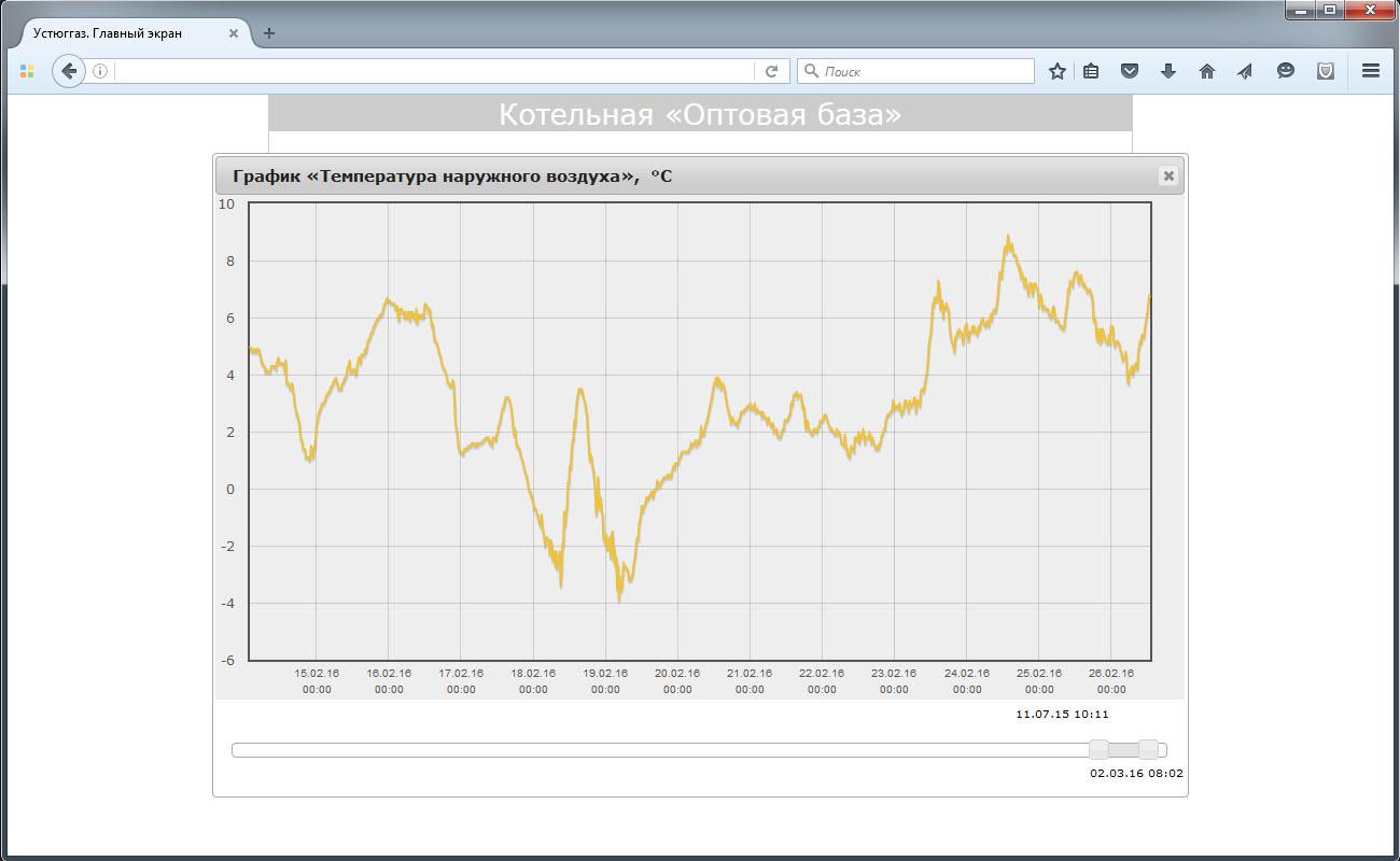WEB-диспетчеризация газовой котельной на базе WSCADA - WSCADA графики параметров
