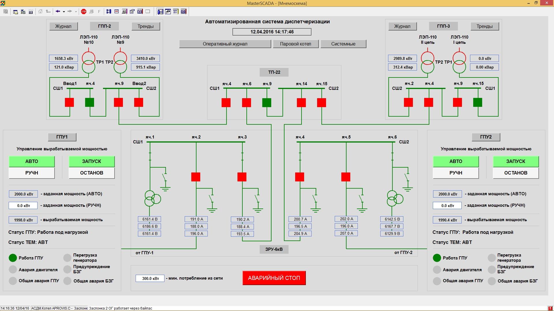 АСДМ газопоршневой теплоэлектростанции - SCADA MasterSCADA - главный экран