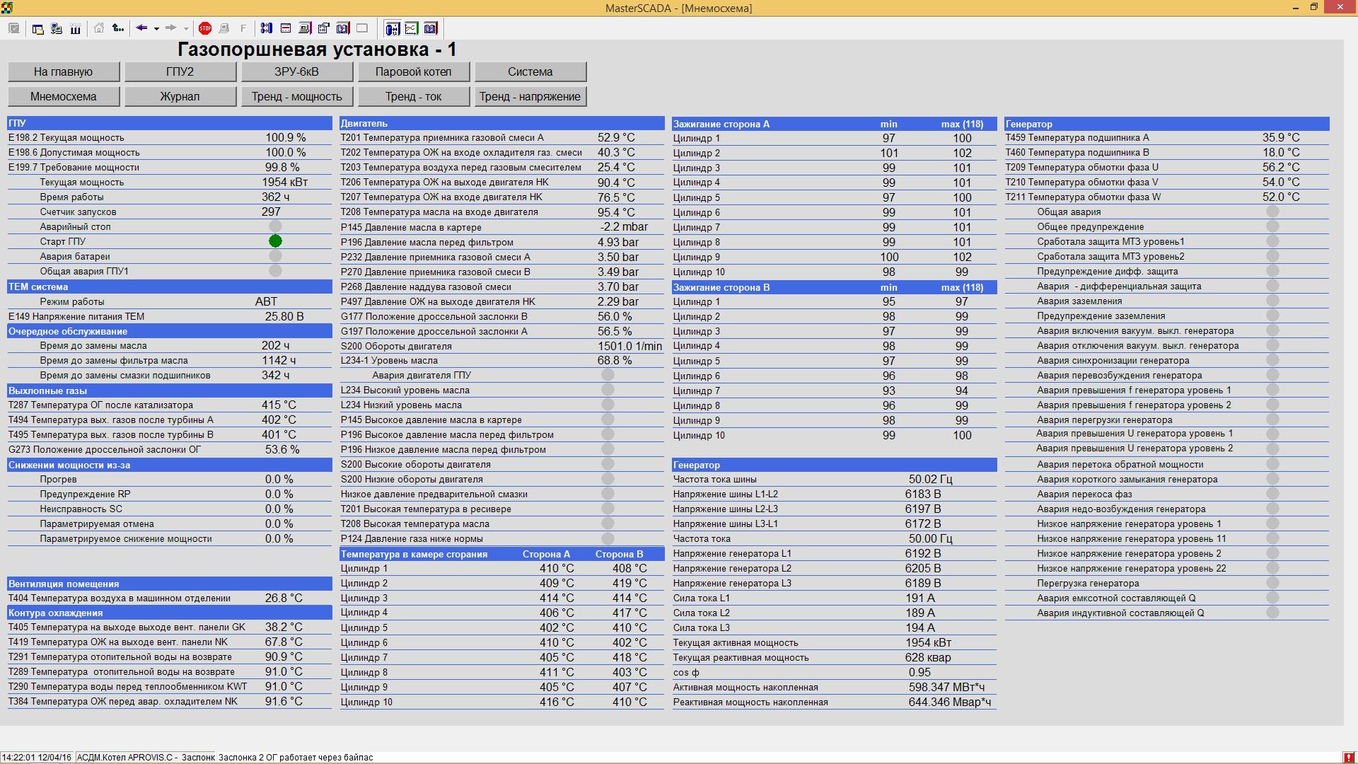 АСДМ газопоршневой теплоэлектростанции - SCADA MasterSCADA - ГПУ1 параметры