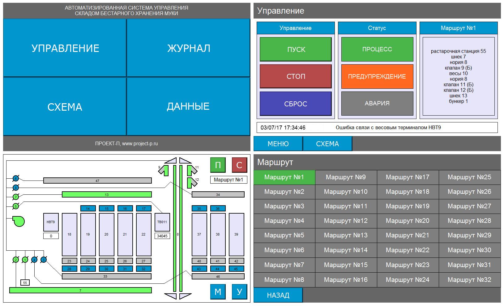 Автоматизированная система управления складом бестарного хранения муки - экраны панели оператора 1
