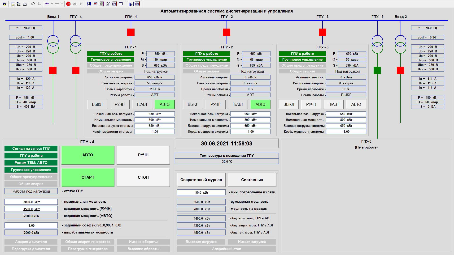 Автоматизированная система управления мощностью газопоршневой электростанции - MasterSCADA главный экран